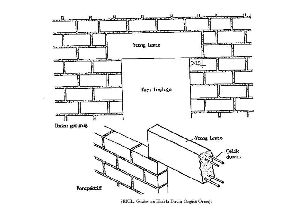 Gazbeton Duvarlar: Kuvarsit, alüminyum tozu, çimento ve suyun karıştırılıp kalıplanması, önce doğada kurutulması, sonra da yüksek basınçlı buharda sertleştirilmesi yoluyla imal edilen gazbeton duvarlar alışılmış marka ismiyle YTONG ile de anılmaktadır.