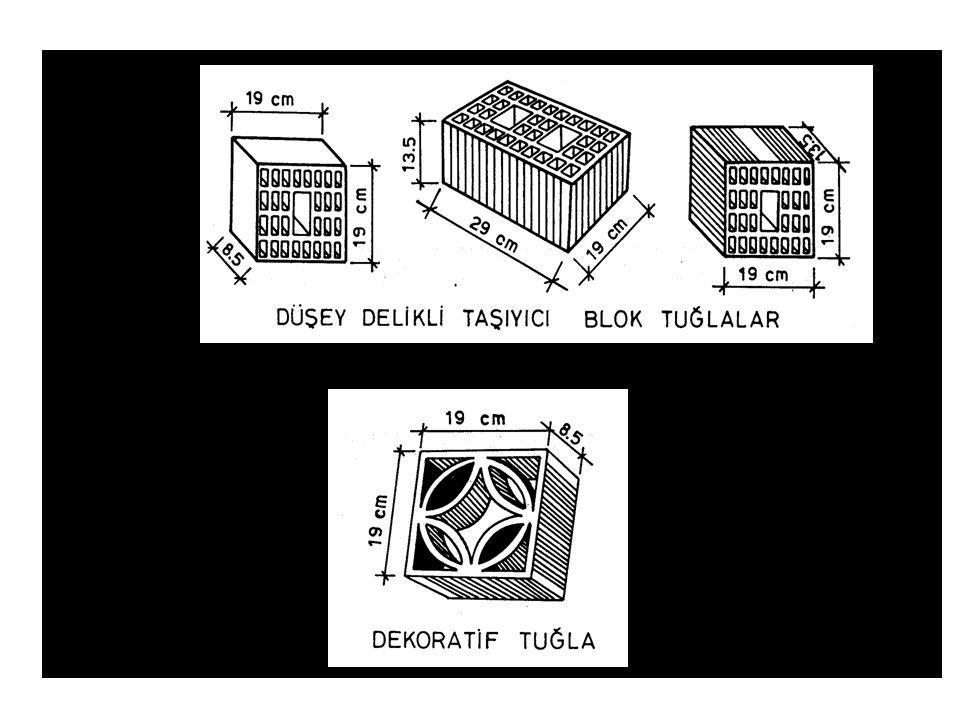 Alçı Blok Duvarlar: Alçının belirli oranda suyla karıştırılıp kalıplanması ve kurutulması ile imal edilir.