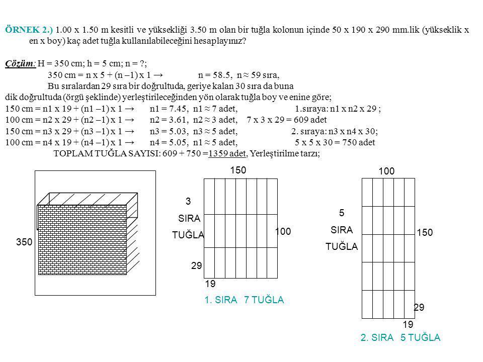 ÖRNEK 2.) 1.00 x 1.50 m kesitli ve yüksekliği 3.50 m olan bir tuğla kolonun içinde 50 x 190 x 290 mm.lik (yükseklik x en x boy) kaç adet tuğla kullanılabileceğini hesaplayınız.