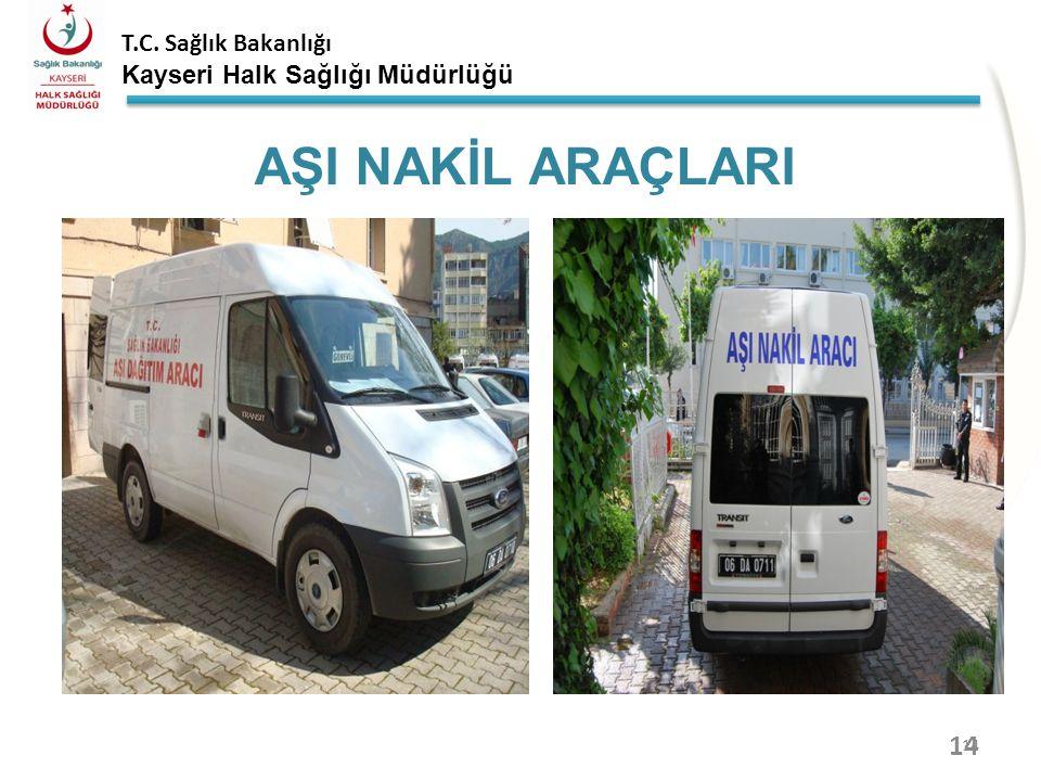 T.C. Sağlık Bakanlığı Kayseri Halk Sağlığı Müdürlüğü LOJİSTİK Türkiye Halk Sağlığı Kurumu Aşı ve İlaç Deposu Aşı Nakil Kamyonu Halk Sağlığı Müdürlüğü