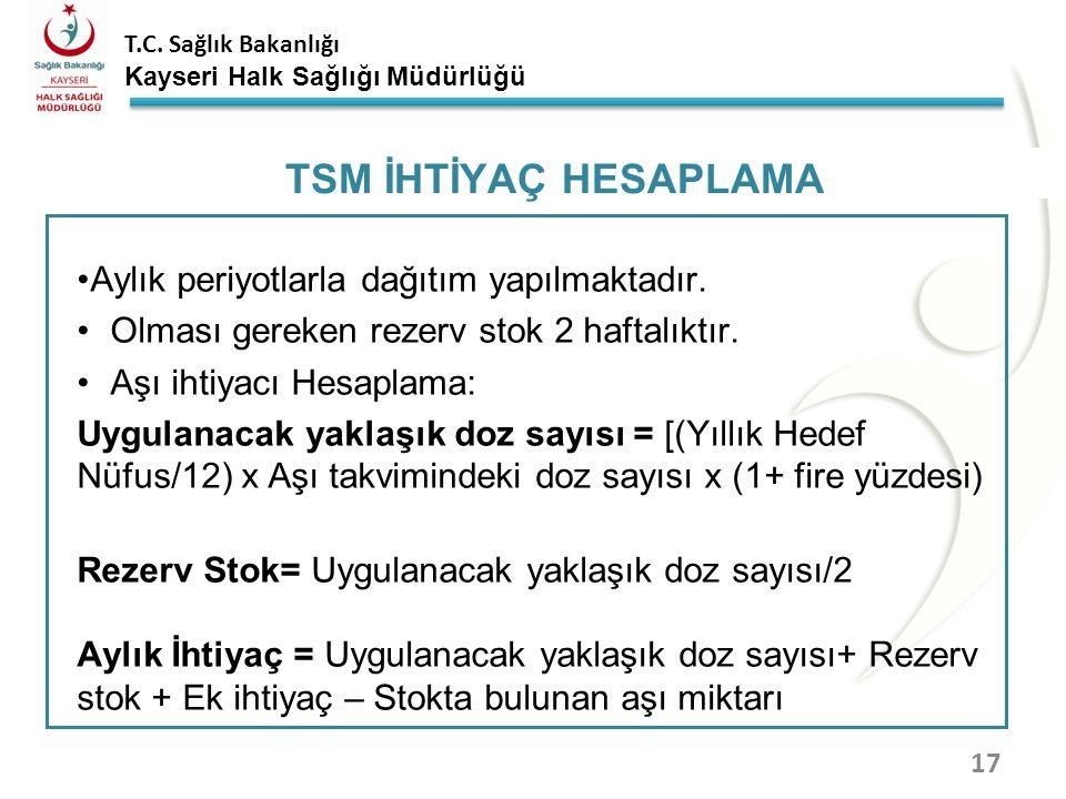 T.C. Sağlık Bakanlığı Kayseri Halk Sağlığı Müdürlüğü SEVK DÖNEMLERİ 16 Aşının depolandığı yerSevk dönemleri Halk Sağlığı MüdürlüğüÜç ayda bir Toplum S