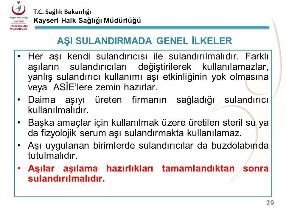T.C. Sağlık Bakanlığı Kayseri Halk Sağlığı Müdürlüğü ÇOCUKLUK ÇAĞI AŞI TAKVİMİ-2013 28