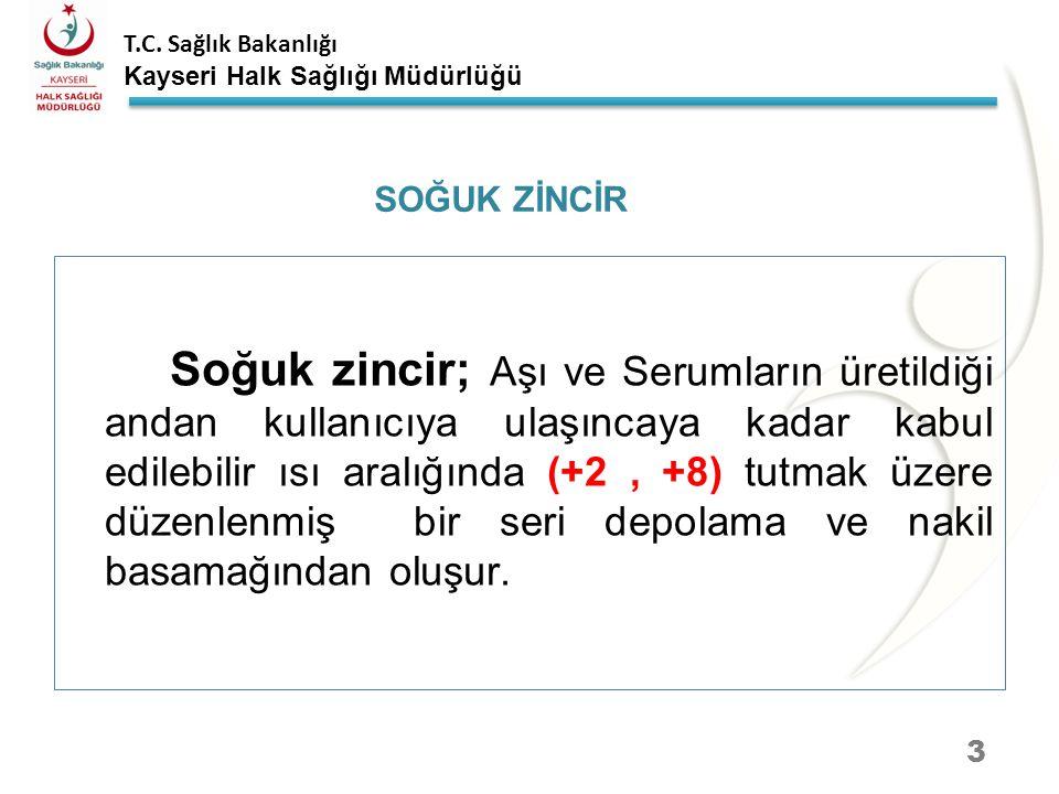 T.C. Sağlık Bakanlığı Kayseri Halk Sağlığı Müdürlüğü 2 SOĞUK ZİNCİR