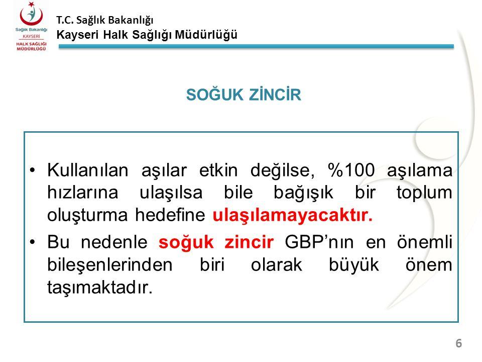 T.C. Sağlık Bakanlığı Kayseri Halk Sağlığı Müdürlüğü GÜVENLİ ISI ARALIĞI 36