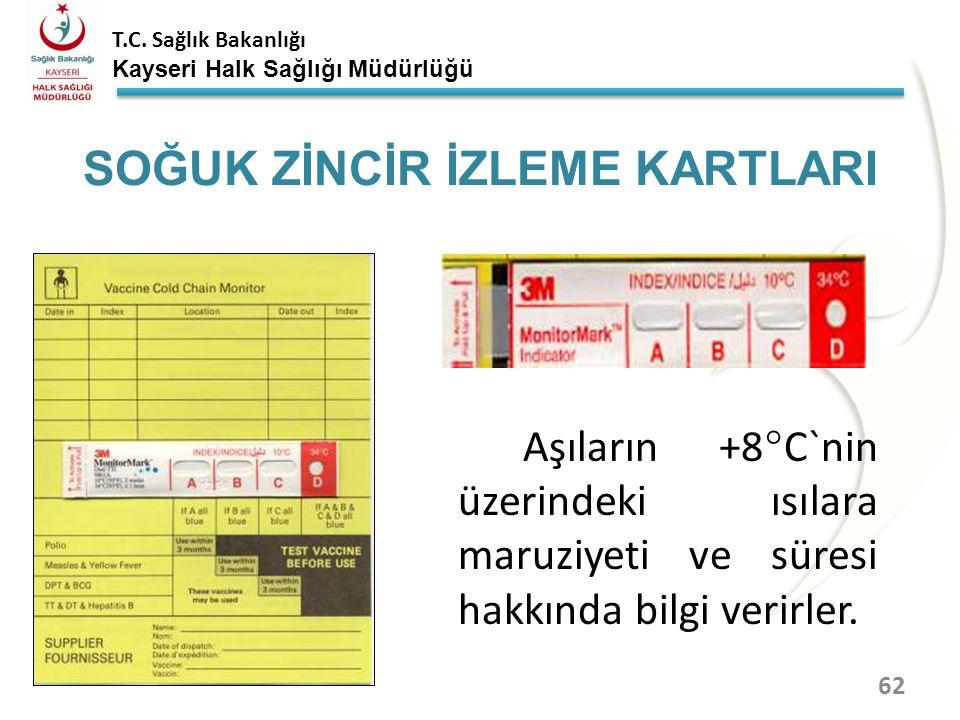 T.C. Sağlık Bakanlığı Kayseri Halk Sağlığı Müdürlüğü AŞI DONMA GÖSTERGELERİ 61