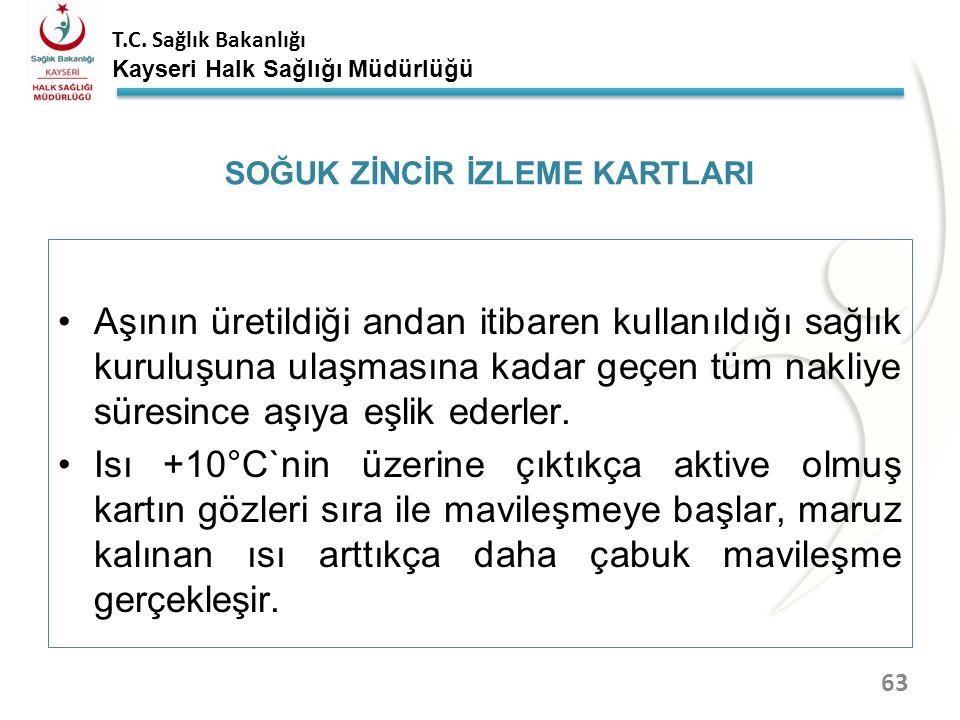 T.C. Sağlık Bakanlığı Kayseri Halk Sağlığı Müdürlüğü SOĞUK ZİNCİR İZLEME KARTLARI 62 Aşıların +8°C`nin üzerindeki ısılara maruziyeti ve süresi hakkınd