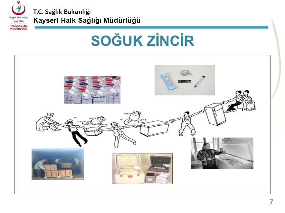 T.C.Sağlık Bakanlığı Kayseri Halk Sağlığı Müdürlüğü Aylık periyotlarla dağıtım yapılmaktadır.