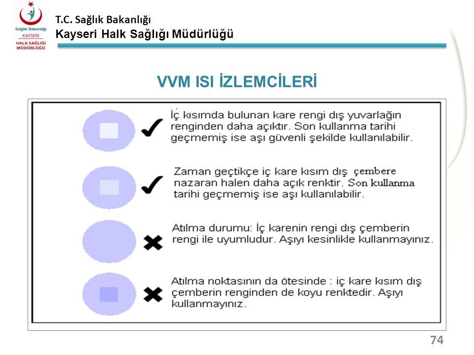 T.C. Sağlık Bakanlığı Kayseri Halk Sağlığı Müdürlüğü AŞI FLAKON İZLEMCİLERİ (VVM) 73 VVM aşı potensini doğrudan ölçmez fakat potensi etkileyecek ısıya