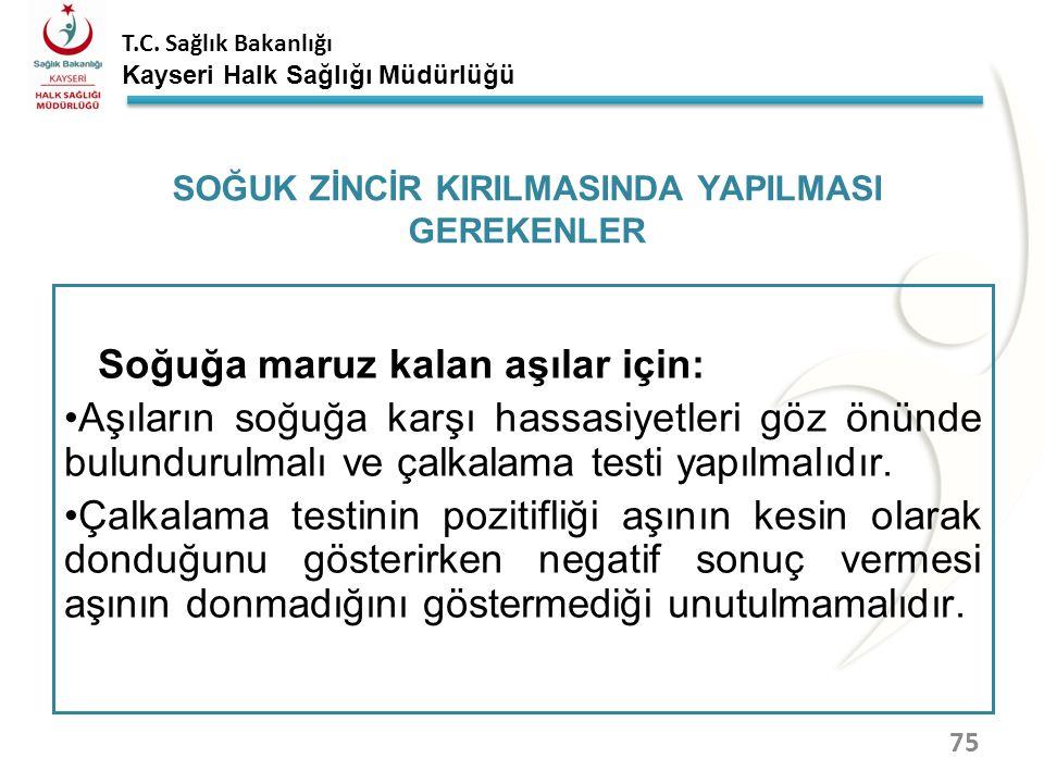T.C. Sağlık Bakanlığı Kayseri Halk Sağlığı Müdürlüğü VVM ISI İZLEMCİLERİ 74