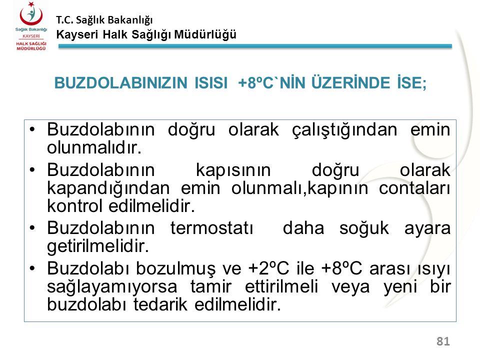 T.C. Sağlık Bakanlığı Kayseri Halk Sağlığı Müdürlüğü BUZDOLABINIZIN ISISI +2ºC`NİN ALTINDA İSE ; 80 Buzdolabının termostatı daha sıcak ayara getirilme