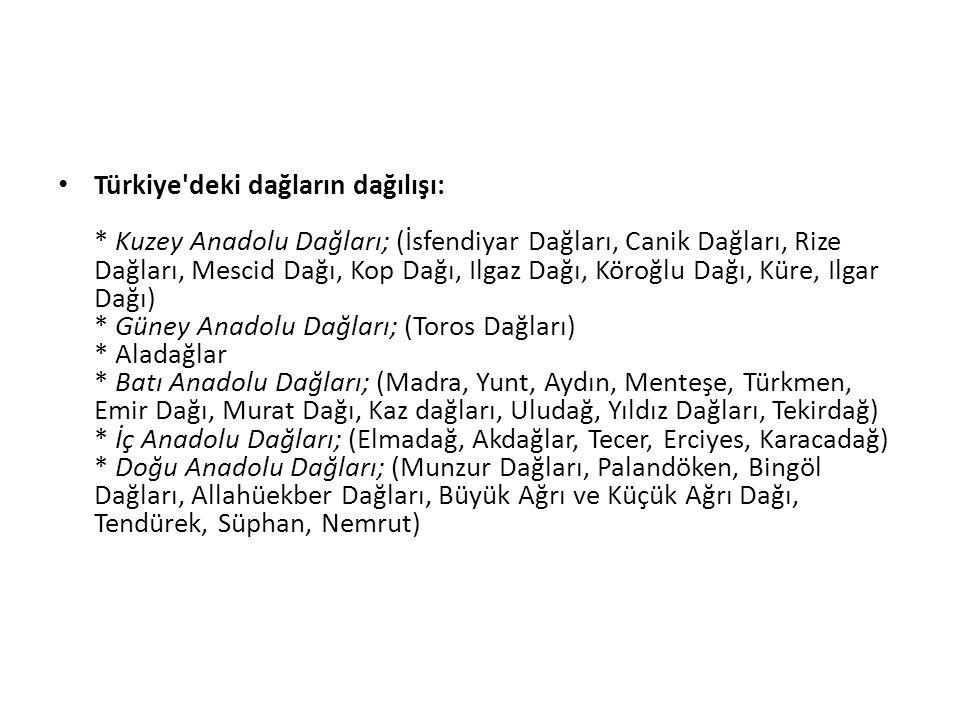 Türkiye'deki dağların dağılışı: * Kuzey Anadolu Dağları; (İsfendiyar Dağları, Canik Dağları, Rize Dağları, Mescid Dağı, Kop Dağı, Ilgaz Dağı, Köroğlu