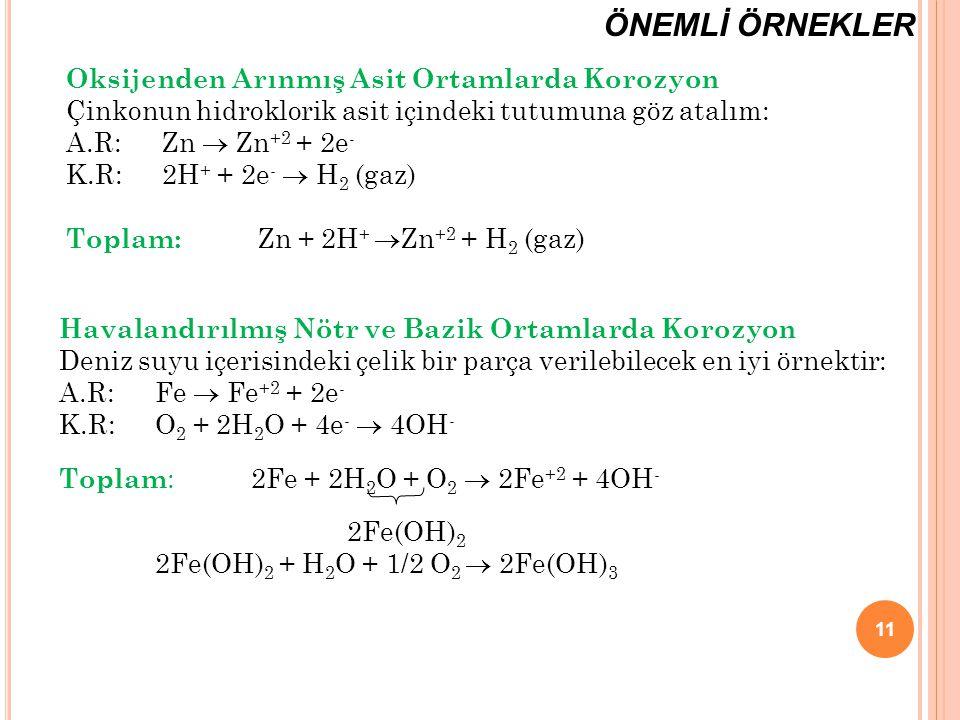 11 Oksijenden Arınmış Asit Ortamlarda Korozyon Çinkonun hidroklorik asit içindeki tutumuna göz atalım: A.R:Zn  Zn +2 + 2e - K.R:2H + + 2e -  H 2 (ga