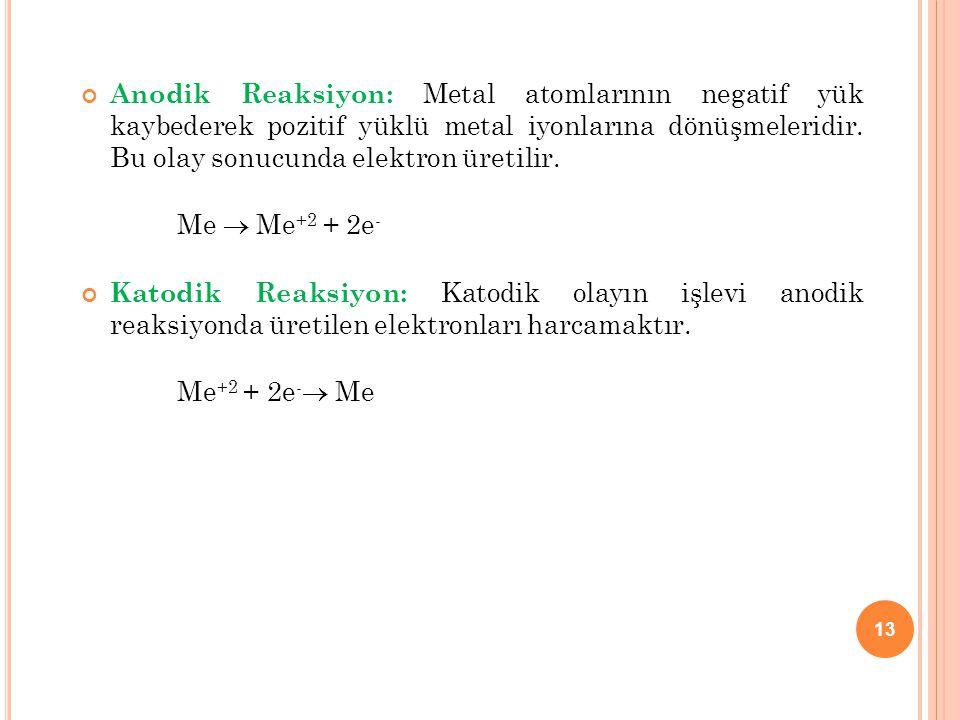 13 Anodik Reaksiyon: Metal atomlarının negatif yük kaybederek pozitif yüklü metal iyonlarına dönüşmeleridir. Bu olay sonucunda elektron üretilir. Me 