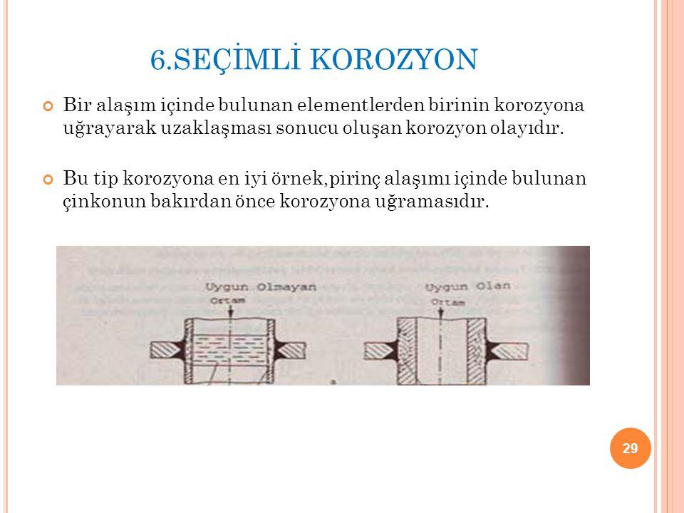 6.SEÇİMLİ KOROZYON Bir alaşım içinde bulunan elementlerden birinin korozyona uğrayarak uzaklaşması sonucu oluşan korozyon olayıdır. Bu tip korozyona e