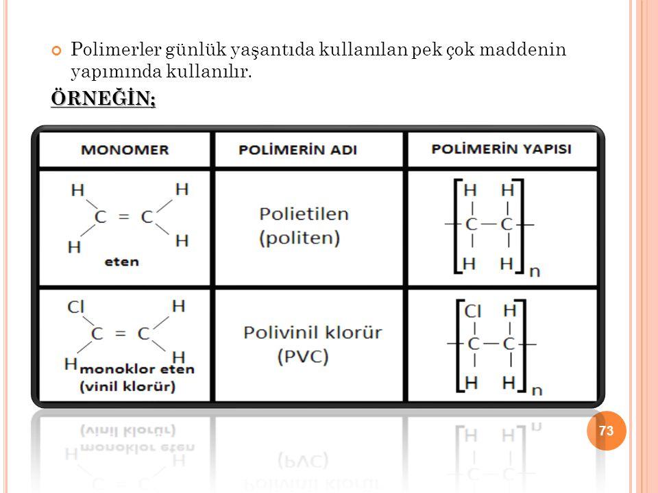 Polimerler günlük yaşantıda kullanılan pek çok maddenin yapımında kullanılır.ÖRNEĞİN; 73
