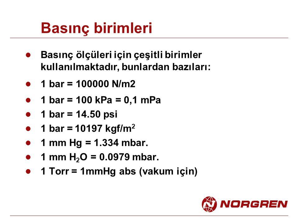 Basınç birimleri Basınç ölçüleri için çeşitli birimler kullanılmaktadır, bunlardan bazıları: 1 bar = 100000 N/m2 1 bar = 100 kPa = 0,1 mPa 1 bar = 14.