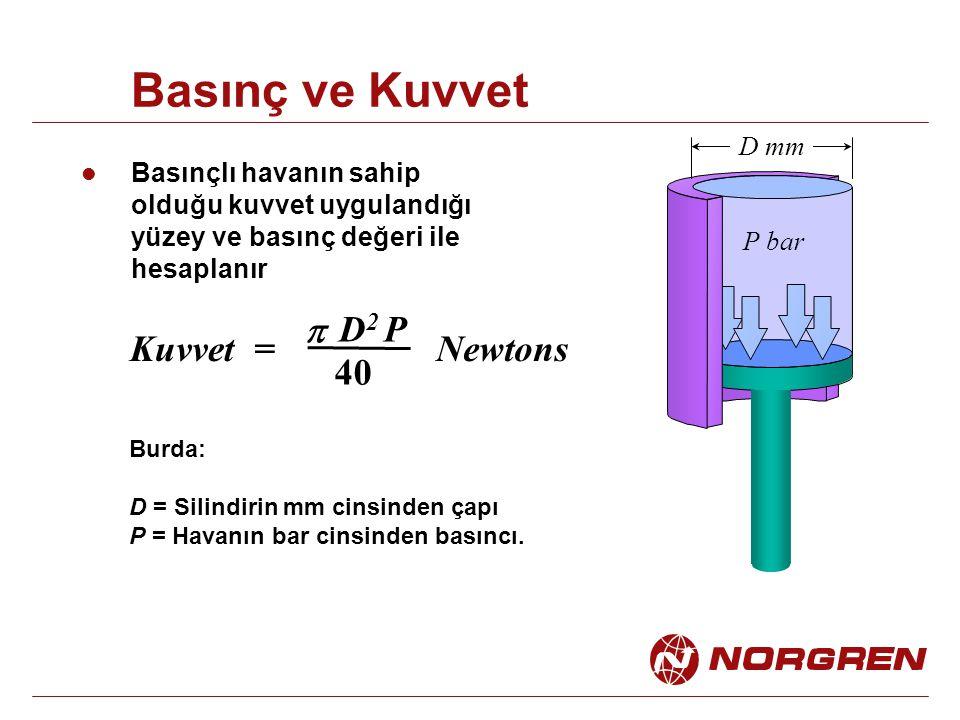 Basınç ve Kuvvet Basınçlı havanın sahip olduğu kuvvet uygulandığı yüzey ve basınç değeri ile hesaplanır Kuvvet= D2D2 40 P Newtons  D mm P bar Burda: