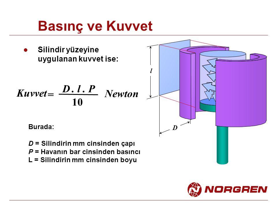 Basınç ve Kuvvet Silindir yüzeyine uygulanan kuvvet ise: l D Kuvvet = D. l. P 10 Newton Burada: D = Silindirin mm cinsinden çapı P = Havanın bar cinsi