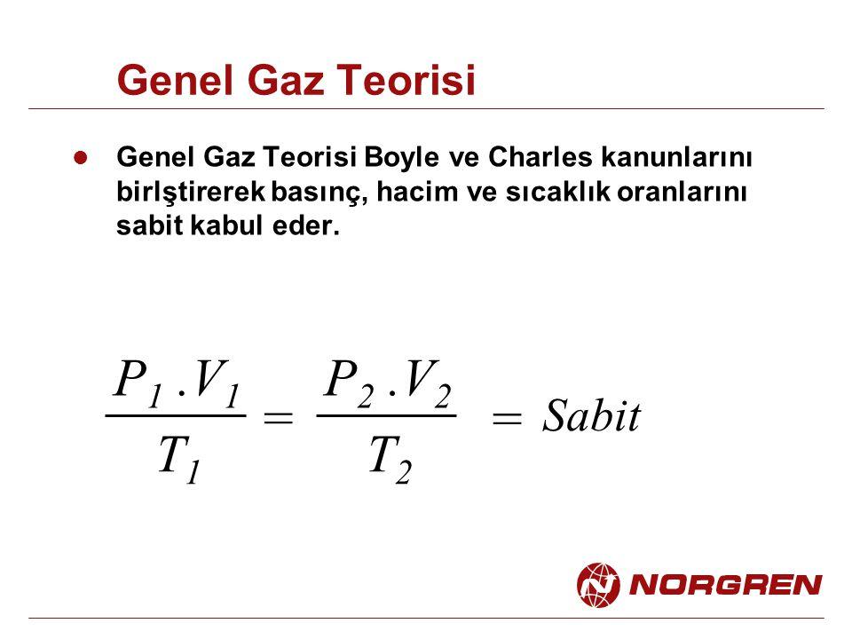 Genel Gaz Teorisi Genel Gaz Teorisi Boyle ve Charles kanunlarını birlştirerek basınç, hacim ve sıcaklık oranlarını sabit kabul eder. = Sabit P 1.V 1 T