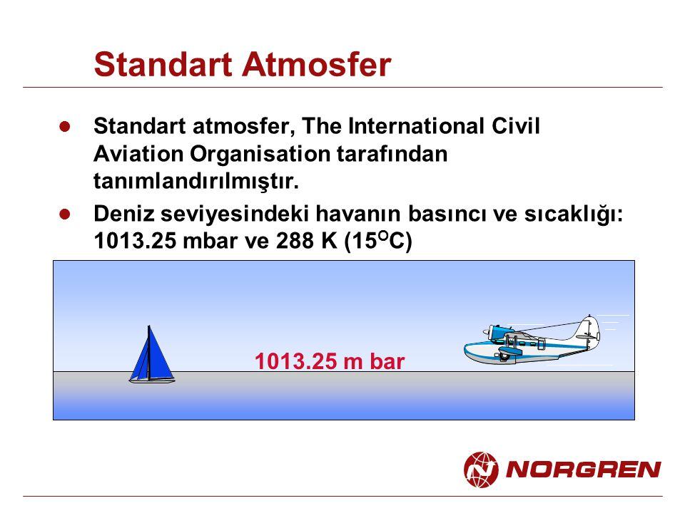 Standart Atmosfer Standart atmosfer, The International Civil Aviation Organisation tarafından tanımlandırılmıştır. Deniz seviyesindeki havanın basıncı