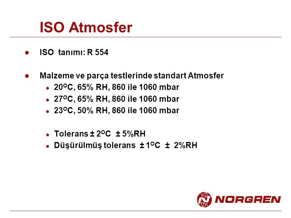 ISO Atmosfer ISO tanımı: R 554 Malzeme ve parça testlerinde standart Atmosfer 20 O C, 65% RH, 860 ile 1060 mbar 27 O C, 65% RH, 860 ile 1060 mbar 23 O