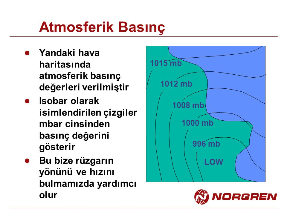 Atmosferik Basınç Yandaki hava haritasında atmosferik basınç değerleri verilmiştir Isobar olarak isimlendirilen çizgiler mbar cinsinden basınç değerin