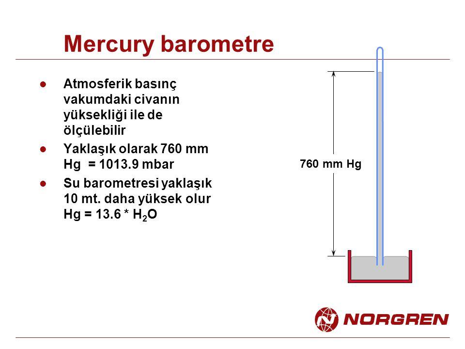Mercury barometre Atmosferik basınç vakumdaki civanın yüksekliği ile de ölçülebilir Yaklaşık olarak 760 mm Hg = 1013.9 mbar Su barometresi yaklaşık 10