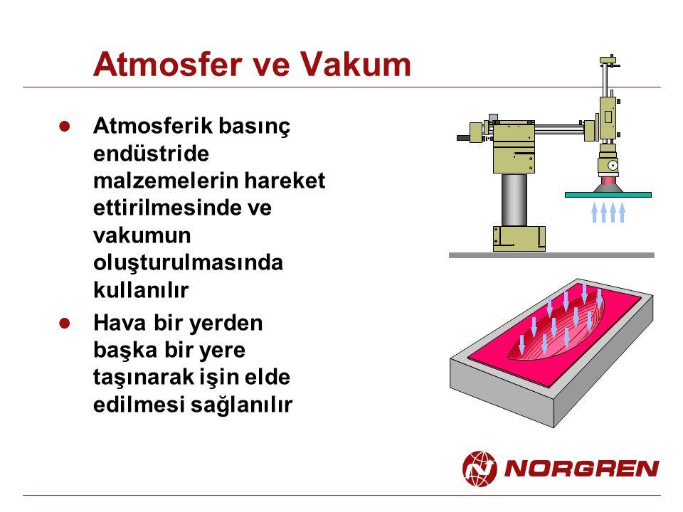 Atmosfer ve Vakum Atmosferik basınç endüstride malzemelerin hareket ettirilmesinde ve vakumun oluşturulmasında kullanılır Hava bir yerden başka bir ye