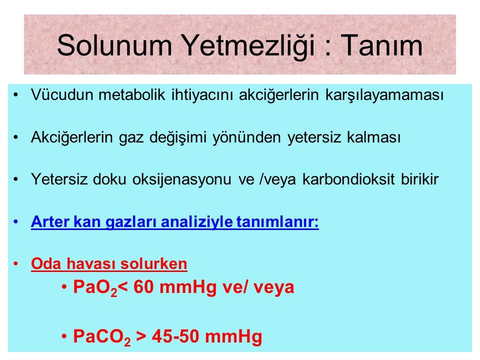 Akut Arterial pH düşük( pH < 7.35) –Nedenler: - Yüksek doz sedatif, opioid ilaç alımı - Myestenia Gravis gibi akut kas zayıflığı - Ağır akciğer hastalıkları: Astım ya da pnömoni gibi alveolar ventilasyonun sürdürülememesi Kronik akut alevlenme: kronik CO 2 retansiyonu ve artış olan hastalarda mg, CO 2 yükselir ve pH düşer.