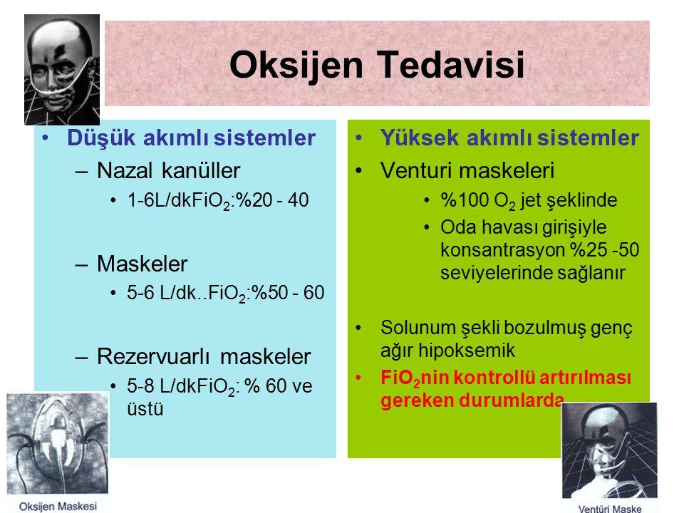 Oksijen Tedavisi Düşük akımlı sistemler –Nazal kanüller 1-6L/dkFiO 2 :%20 - 40 –Maskeler 5-6 L/dk..FiO 2 :%50 - 60 –Rezervuarlı maskeler 5-8 L/dkFiO 2