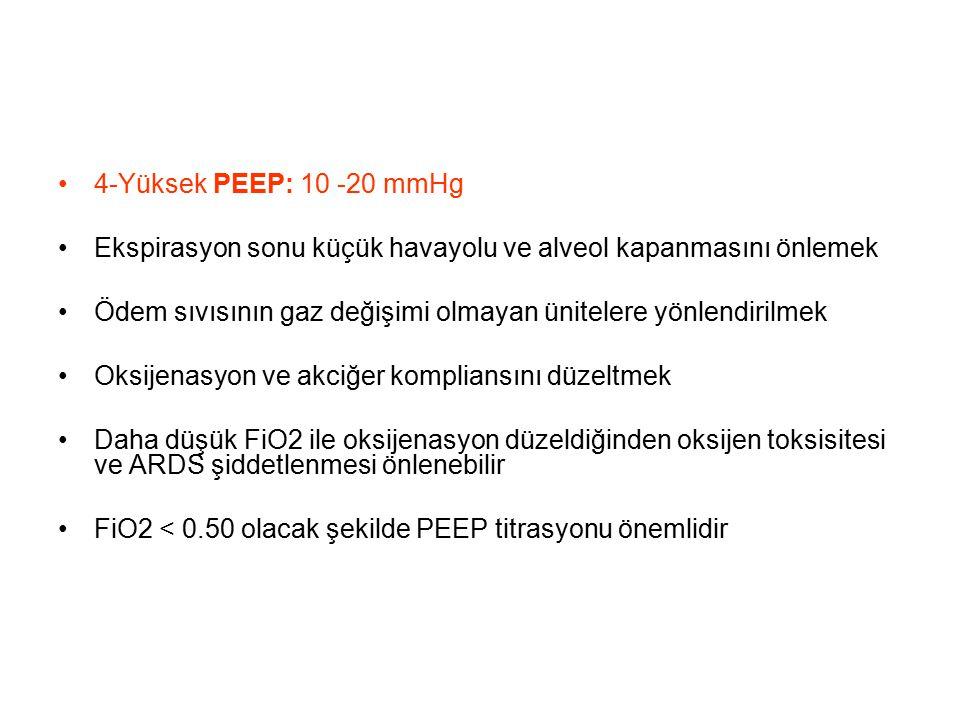 4-Yüksek PEEP: 10 -20 mmHg Ekspirasyon sonu küçük havayolu ve alveol kapanmasını önlemek Ödem sıvısının gaz değişimi olmayan ünitelere yönlendirilmek