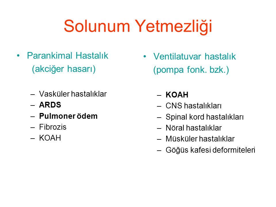 Perfüzyon uyumsuzluğu Emboli Trombüs Pulmoner damarların kompresyonu ( yüksek alveoler basınçlar, tümörler, PNX, hidrotoraks) Pulmoner damarların çeşitli hastalık süreçlerinde destrüksiyonu/obstrüksiyonu