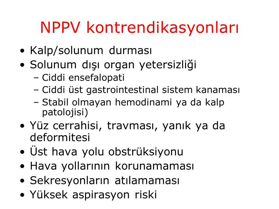 NPPV kontrendikasyonları Kalp/solunum durması Solunum dışı organ yetersizliği –Ciddi ensefalopati –Ciddi üst gastrointestinal sistem kanaması –Stabil
