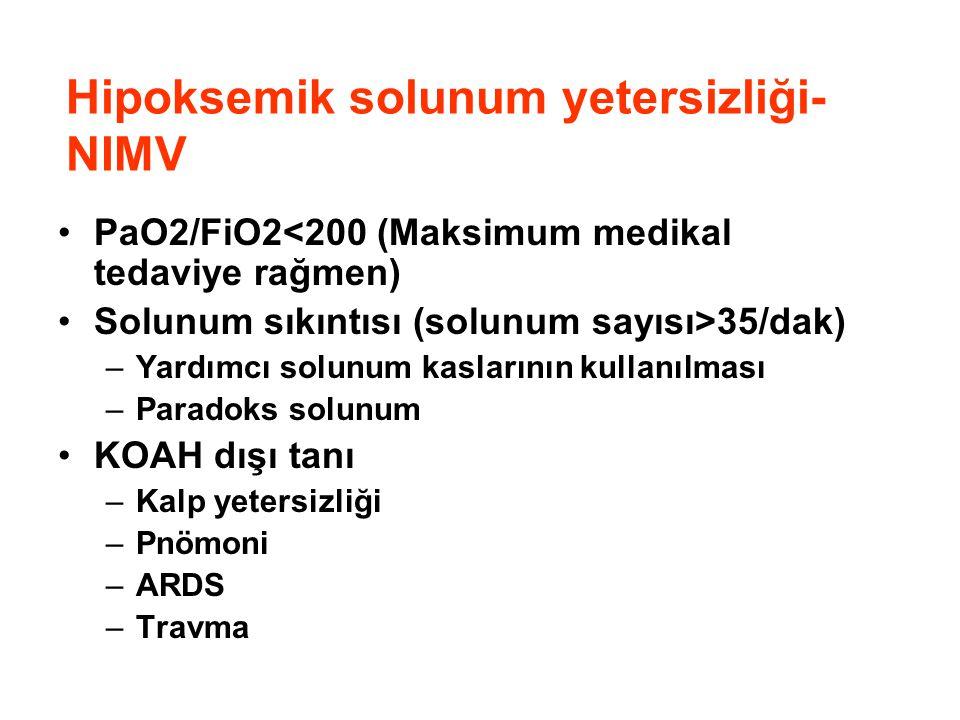 Hipoksemik solunum yetersizliği- NIMV PaO2/FiO2<200 (Maksimum medikal tedaviye rağmen) Solunum sıkıntısı (solunum sayısı>35/dak) –Yardımcı solunum kas