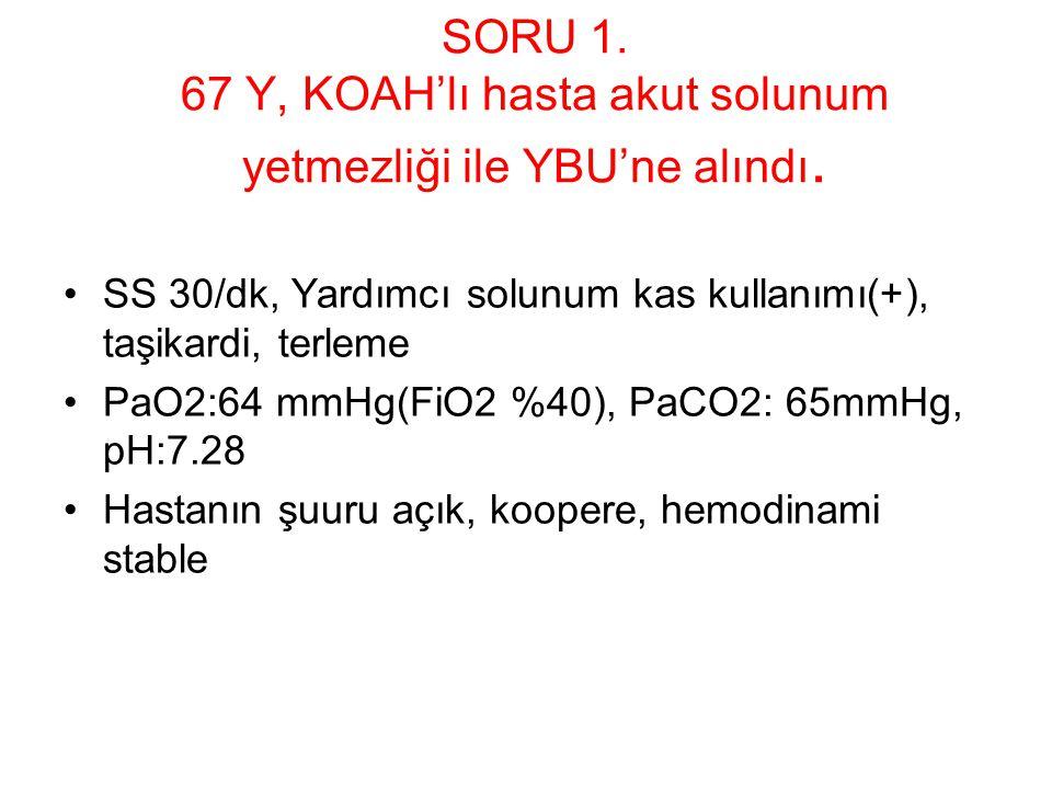 SORU 1. 67 Y, KOAH'lı hasta akut solunum yetmezliği ile YBU'ne alındı. SS 30/dk, Yardımcı solunum kas kullanımı(+), taşikardi, terleme PaO2:64 mmHg(Fi