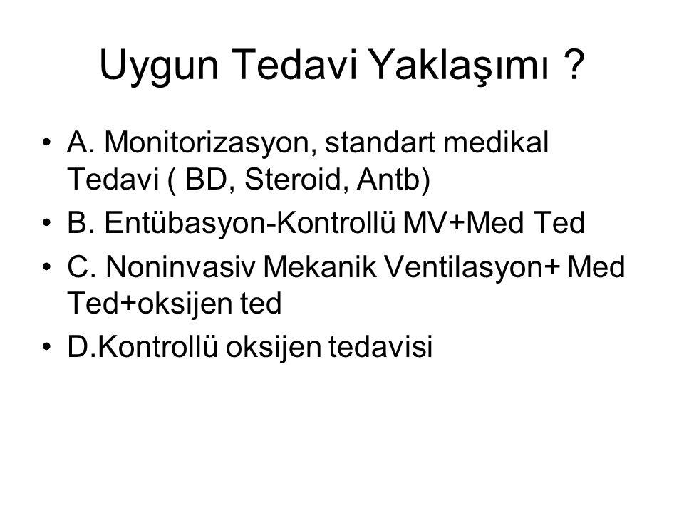 Uygun Tedavi Yaklaşımı ? A. Monitorizasyon, standart medikal Tedavi ( BD, Steroid, Antb) B. Entübasyon-Kontrollü MV+Med Ted C. Noninvasiv Mekanik Vent