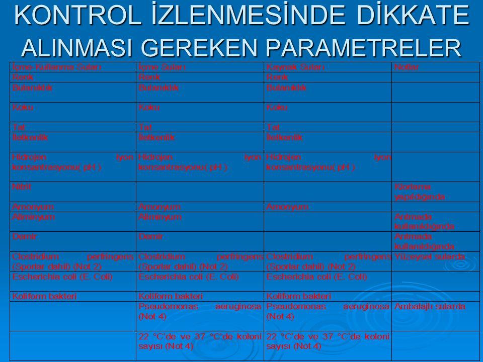KONTROL İZLENMESİNDE DİKKATE ALINMASI GEREKEN PARAMETRELER