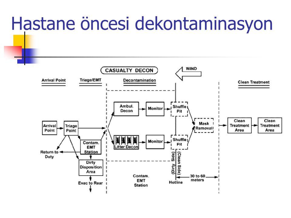 Hastane öncesi dekontaminasyon