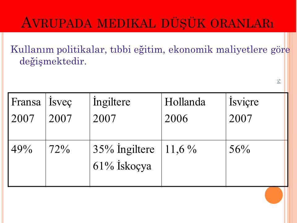 14 A VRUPADA MEDIKAL DÜŞÜK ORANLARı Kullanım politikalar, tıbbi eğitim, ekonomik maliyetlere göre değişmektedir.