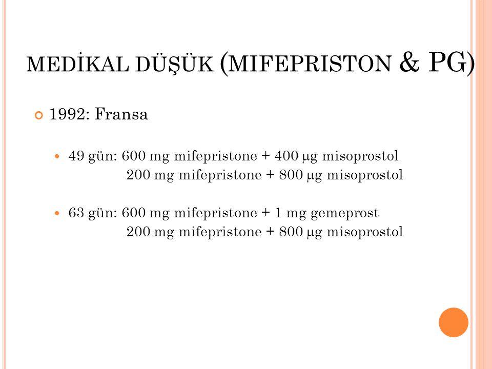 MEDİKAL DÜŞÜK ( MIFEPRISTON & PG) 1992: Fransa 49 gün: 600 mg mifepristone + 400  g misoprostol 200 mg mifepristone + 800  g misoprostol 63 gün: 600 mg mifepristone + 1 mg gemeprost 200 mg mifepristone + 800  g misoprostol