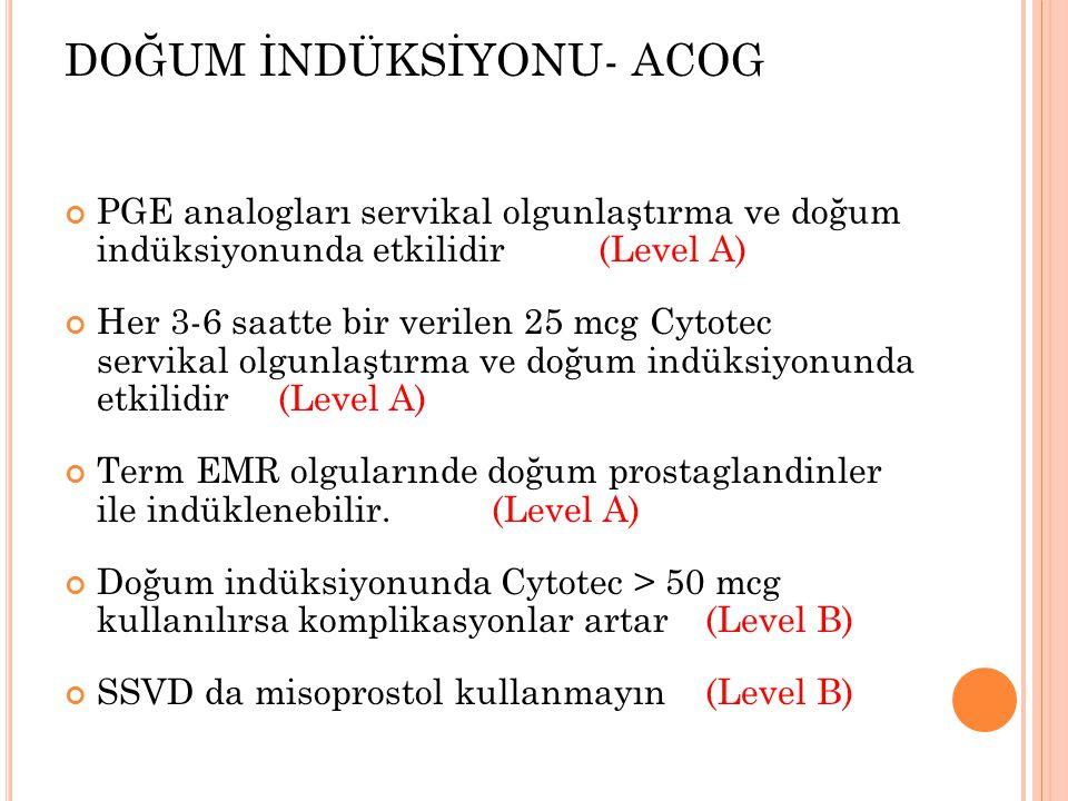 DOĞUM İNDÜKSİYONU- ACOG PGE analogları servikal olgunlaştırma ve doğum indüksiyonunda etkilidir (Level A) Her 3-6 saatte bir verilen 25 mcg Cytotec servikal olgunlaştırma ve doğum indüksiyonunda etkilidir (Level A) Term EMR olgularınde doğum prostaglandinler ile indüklenebilir.(Level A) Doğum indüksiyonunda Cytotec > 50 mcg kullanılırsa komplikasyonlar artar(Level B) SSVD da misoprostol kullanmayın(Level B)