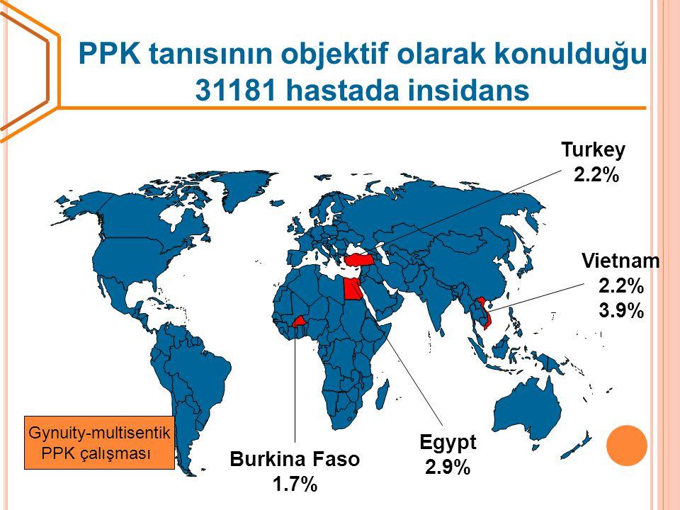 Turkey 2.2% Burkina Faso 1.7% Egypt 2.9% Vietnam 2.2% 3.9% PPK tanısının objektif olarak konulduğu 31181 hastada insidans Gynuity-multisentik PPK çalışması
