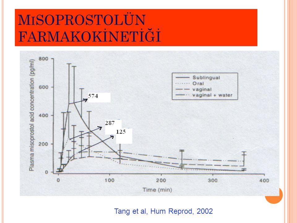 M I SOPROSTOLÜN FARMAKOKİNETİĞİ Tang et al, Hum Reprod, 2002