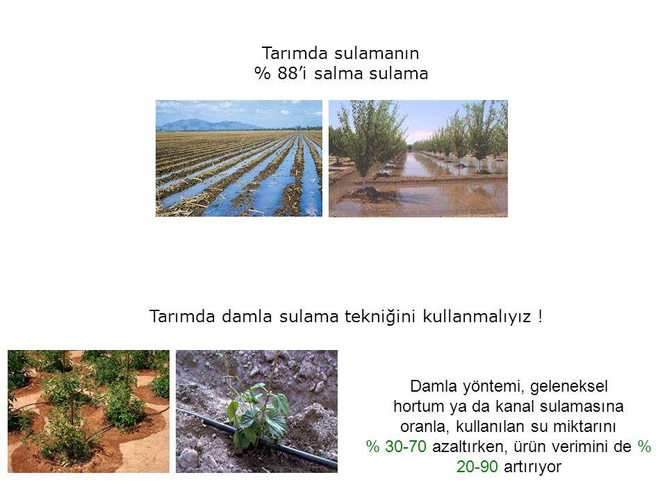 Tarımda sulamanın % 88'i salma sulama Tarımda damla sulama tekniğini kullanmalıyız .
