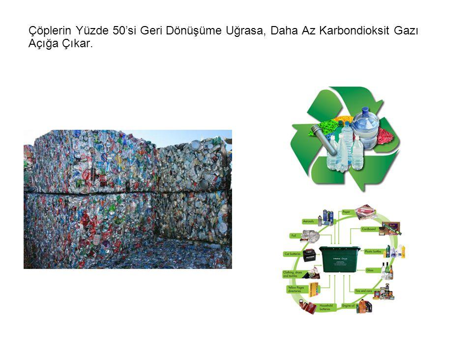 Çöplerin Yüzde 50'si Geri Dönüşüme Uğrasa, Daha Az Karbondioksit Gazı Açığa Çıkar.