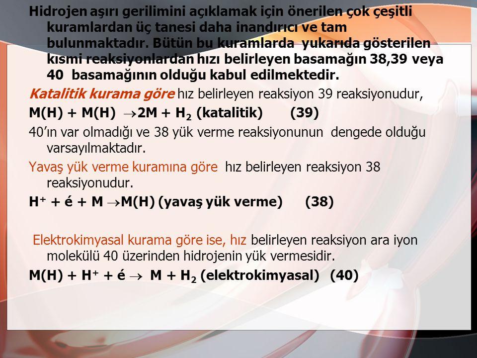 40 denklemi sıra ile aşağıda gösterilen birbirini izleyen iki basamağa ayrılabilir: Metalde adsorbe edilmiş hidrojen iyonu molekülü oluşması (40 a) ve