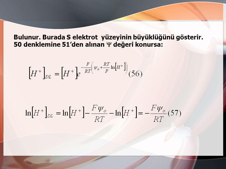 Elde edilir Bu bağıntı -1 ile çarpılır ve logaritmik olarak akım yoğunluğuna,i, (i=I/S) göre düzenlenirse