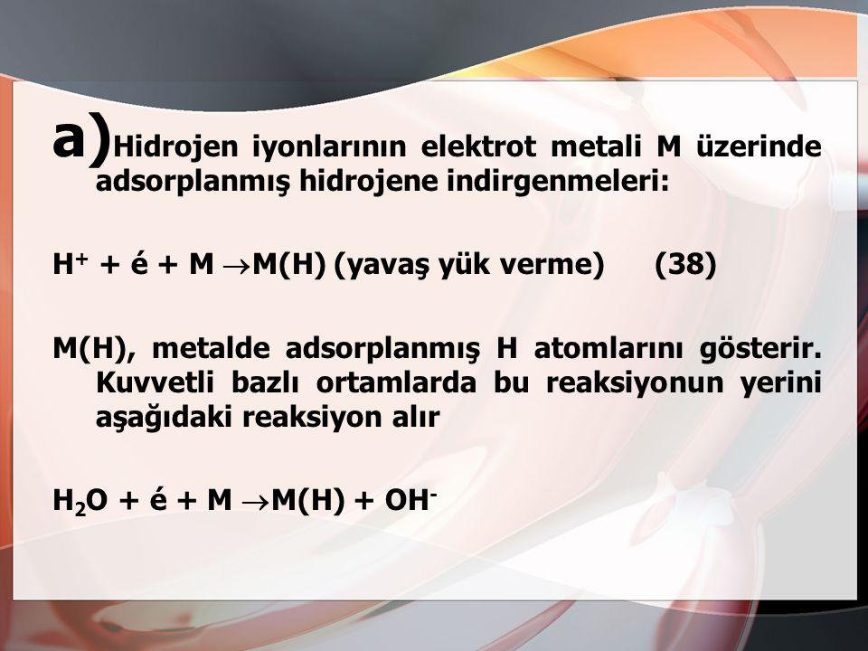 1. İyonların elektroda hareketi 2. İyonların hidratlaşması (sulu çözeltide serbest H + iyonları bulunmaz, solvatizedirler; H + simgesi basitleştirme i