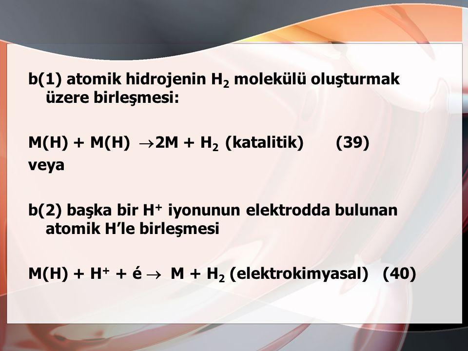 a) Hidrojen iyonlarının elektrot metali M üzerinde adsorplanmış hidrojene indirgenmeleri: H + + é + M  M(H) (yavaş yük verme) (38) M(H), metalde adso