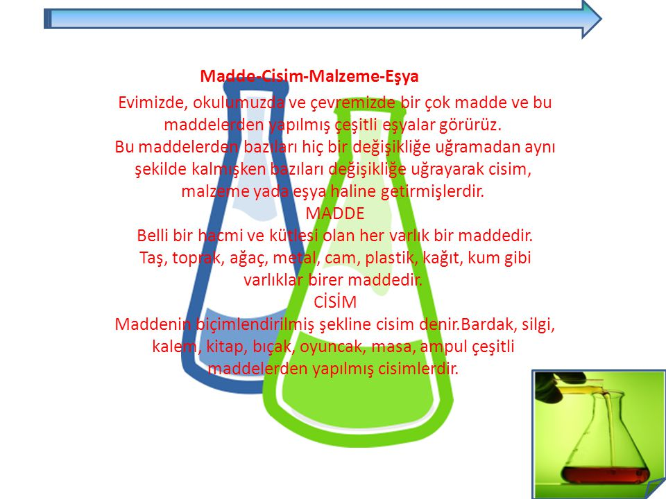 Madde-Cisim-Malzeme-Eşya Evimizde, okulumuzda ve çevremizde bir çok madde ve bu maddelerden yapılmış çeşitli eşyalar görürüz. Bu maddelerden bazıları